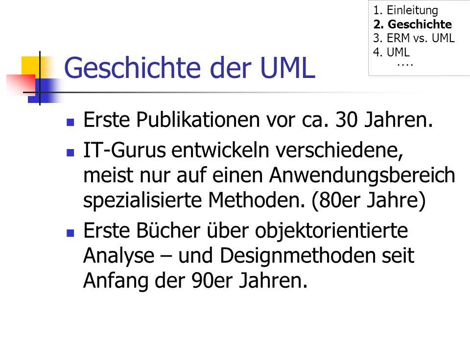 Geschichte der UML Erste Publikationen vor ca. 30 Jahren. IT-Gurus entwickeln verschiedene, meist nur auf einen Anwendungsbereich spezialisierte Metho