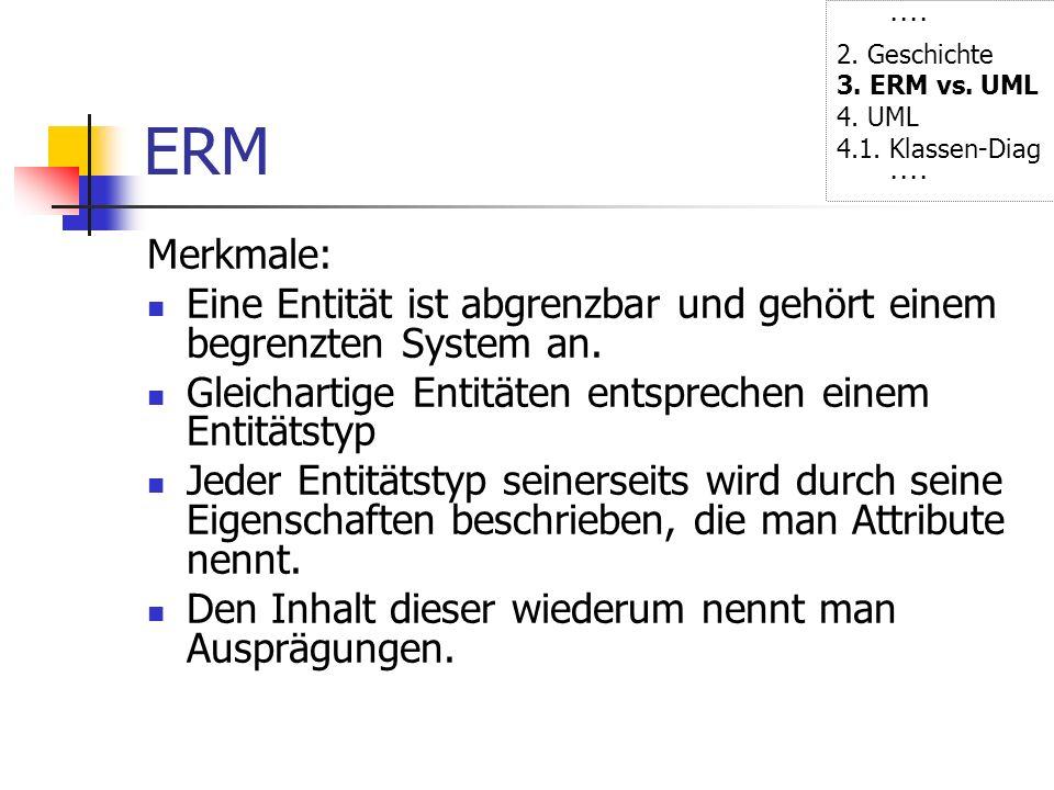 ERM Merkmale: Eine Entität ist abgrenzbar und gehört einem begrenzten System an. Gleichartige Entitäten entsprechen einem Entitätstyp Jeder Entitätsty