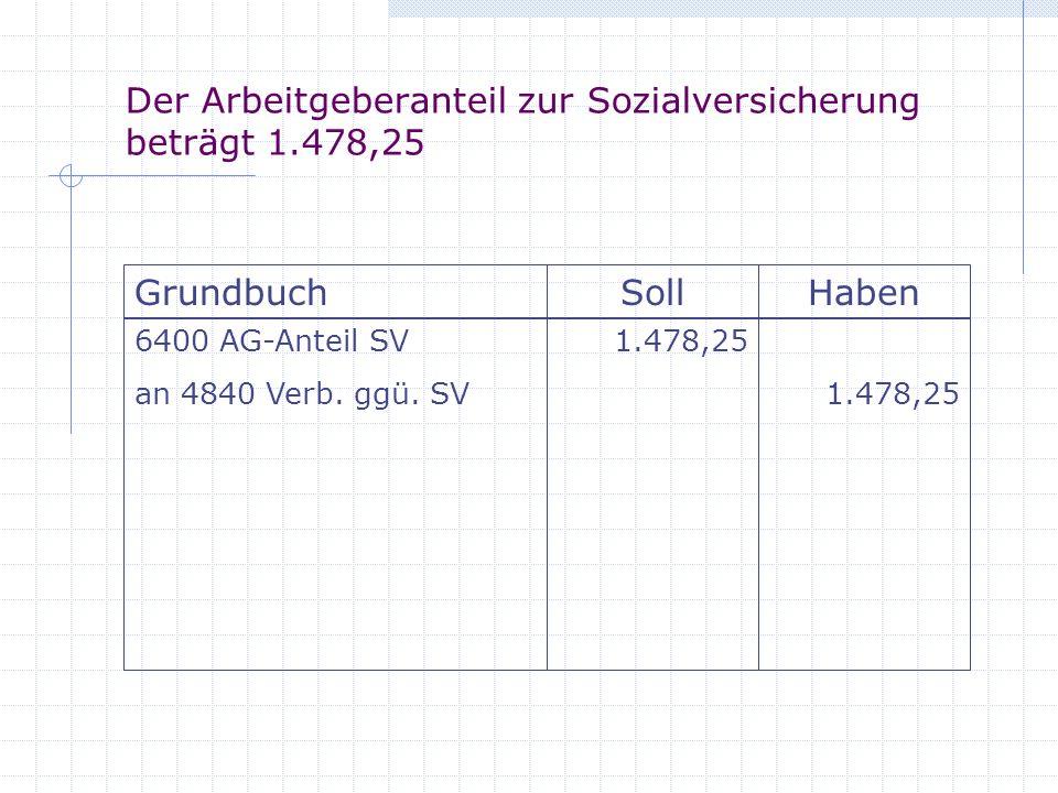 Der Arbeitgeberanteil zur Sozialversicherung beträgt 1.478,25 GrundbuchSollHaben 6400 AG-Anteil SV an 4840 Verb.