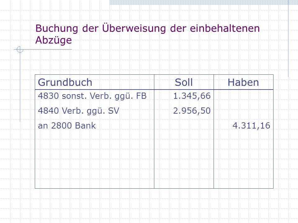 Buchung der Überweisung der einbehaltenen Abzüge GrundbuchSollHaben 4830 sonst.