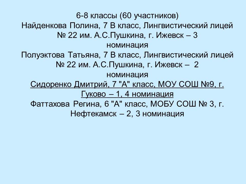 6-8 классы (60 участников) 1.