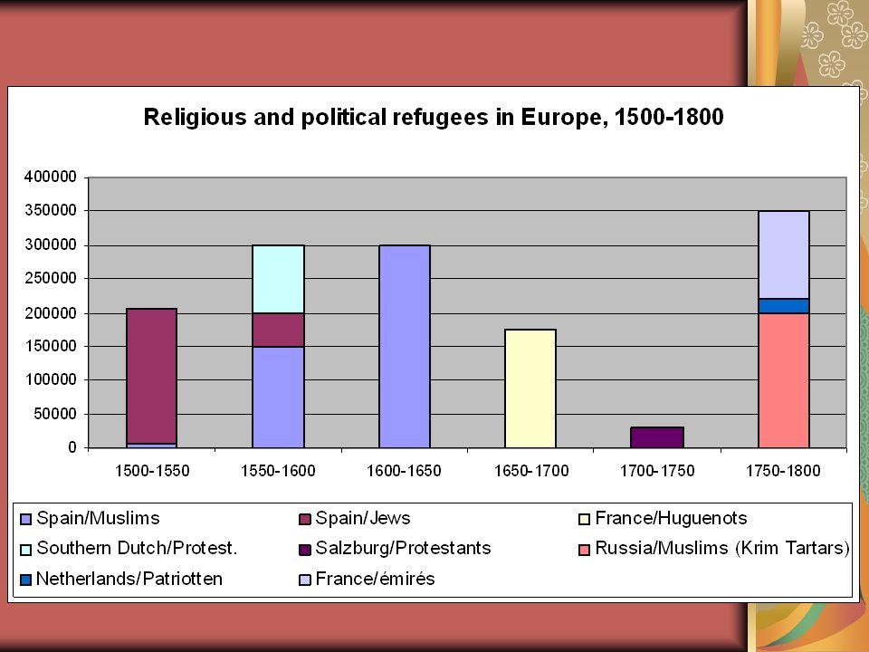 Seizoensarbeid in Europa in de vroeg-moderne periode