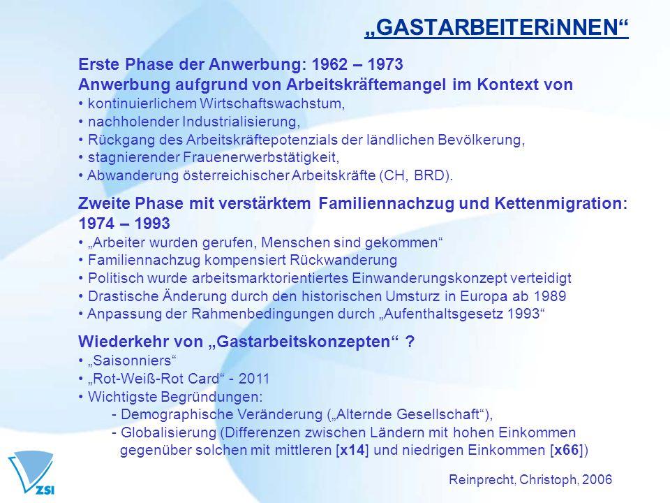 GASTARBEITERiNNEN Erste Phase der Anwerbung: 1962 – 1973 Anwerbung aufgrund von Arbeitskräftemangel im Kontext von kontinuierlichem Wirtschaftswachstum, nachholender Industrialisierung, Rückgang des Arbeitskräftepotenzials der ländlichen Bevölkerung, stagnierender Frauenerwerbstätigkeit, Abwanderung österreichischer Arbeitskräfte (CH, BRD).