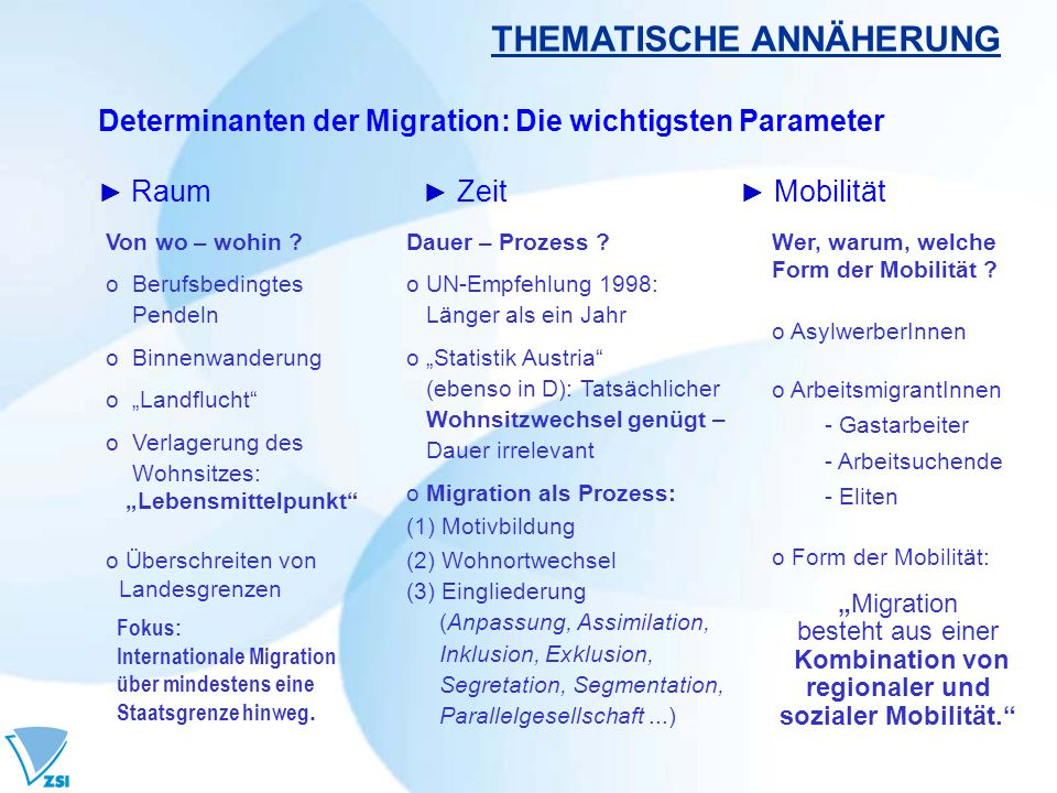 Determinanten der Migration: Die wichtigsten Parameter Raum Zeit Mobilität THEMATISCHE ANNÄHERUNG Von wo – wohin .
