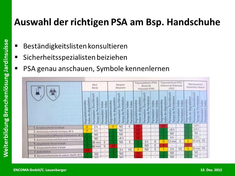 ENCOMA GmbH/C. Leuenberger 13. Dez. 2012 Weiterbildung Branchenlösung Jardinsuisse Auswahl der richtigen PSA am Bsp. Handschuhe Beständigkeitslisten k