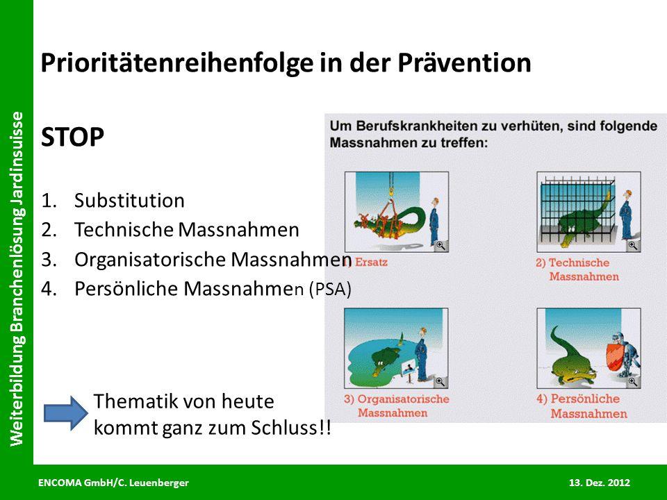 ENCOMA GmbH/C. Leuenberger 13. Dez. 2012 Weiterbildung Branchenlösung Jardinsuisse Prioritätenreihenfolge in der Prävention STOP 1.Substitution 2.Tech