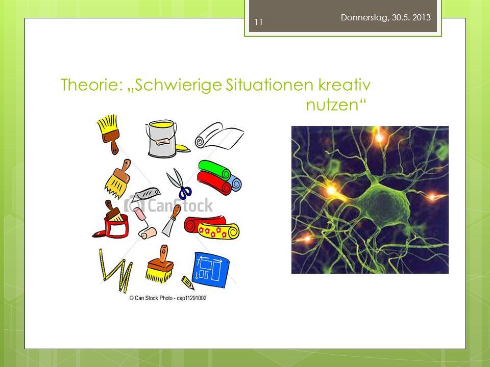 Theorie: Schwierige Situationen kreativ nutzen Donnerstag, 30.5. 2013 11