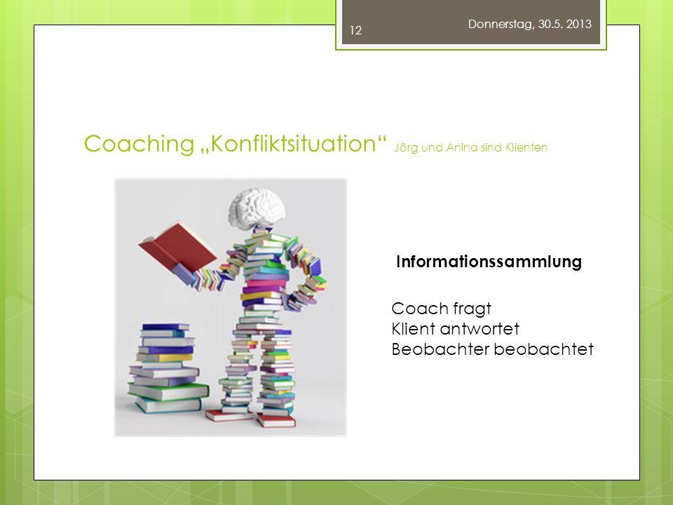 Coaching Konfliktsituation Jörg und Anina sind Klienten Donnerstag, 30.5. 2013 12 Informationssammlung Coach fragt Klient antwortet Beobachter beobach