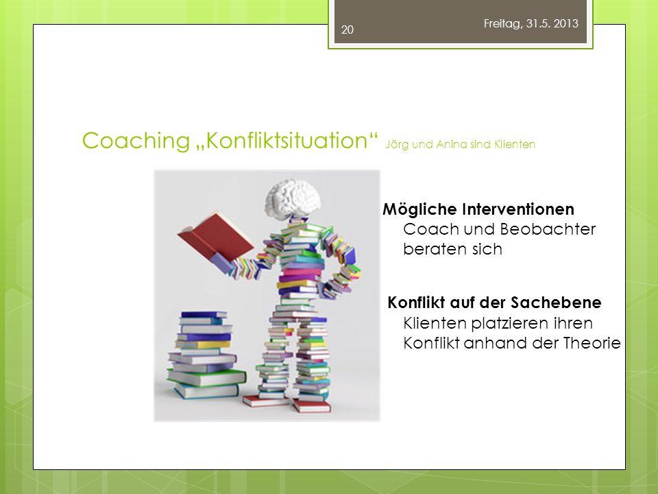 Coaching Konfliktsituation Jörg und Anina sind Klienten Freitag, 31.5. 2013 20 Mögliche Interventionen Coach und Beobachter beraten sich Konflikt auf