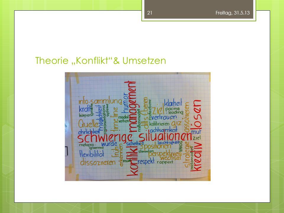 Theorie Konflikt& Umsetzen Freitag, 31.5.13 21
