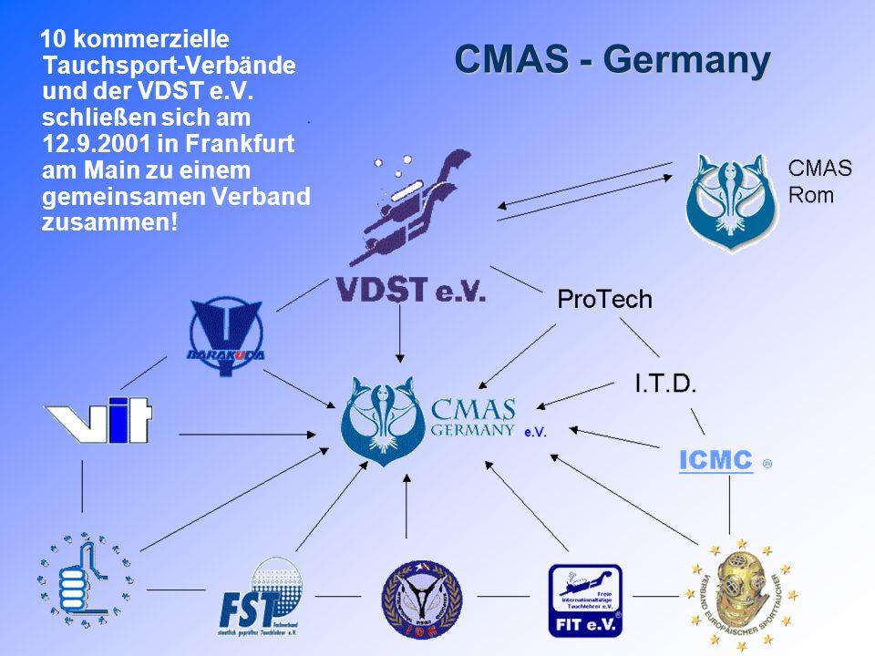 Tauchverbände / Organisationen CMASCMAS PADIPADI SSISSI DIWADIWA NAUINAUI PDICPDIC..................CMAS Italien Frankreich Schweiz Österreich Deutsch