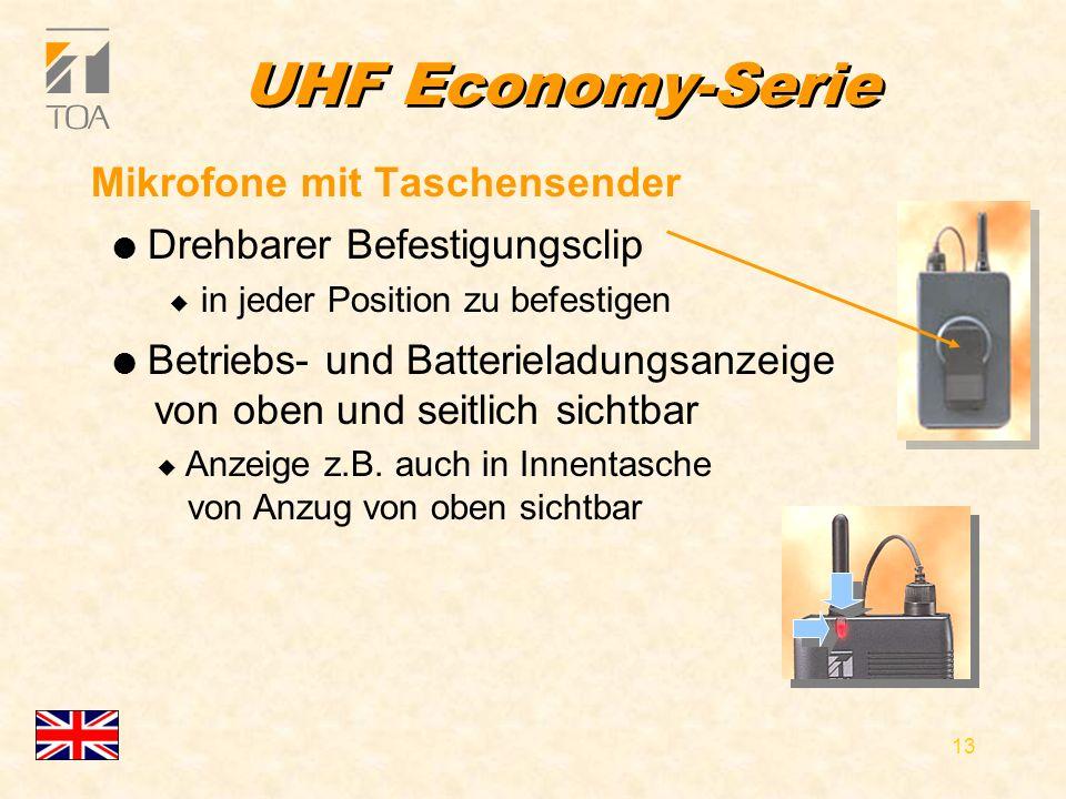 bcbc 12 UHF Economy-Serie Mikrofone mit Taschensender WM-4310 u Ansteckmikrofon, Niere, 120 dB WM-4310H u Kinnbügelmikrofon, Niere, 120 dB WM-4310A: für Aerobic und Sport u Kinnbügelmikrofon, Niere, 120 dB u schweißresistent, mit elastischem Band für bequemen und festen Sitz u Tragegürtel für den Taschensender