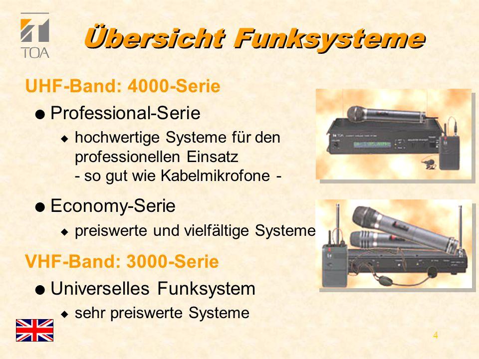 bcbc 3 Funksysteme l Bewegungsfreiheit für den Sprecher/Sänger u durch weit reichende Funkmikrofone und u sicheren Empfang durch TOA Space Diversity Technologie l verschiedene Funkmikrofone u passend für verschiedene Anwendungen, z.B.