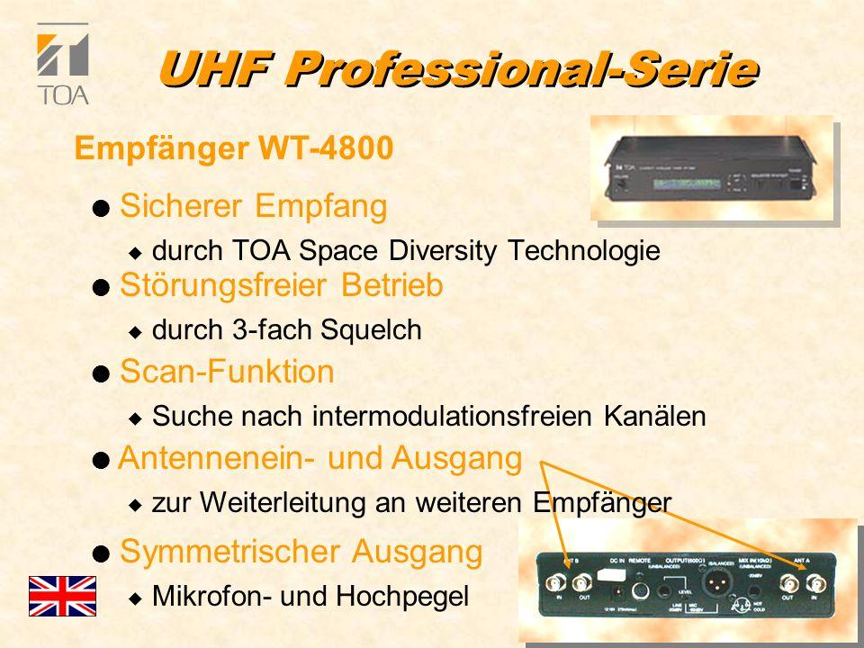 bcbc 8 UHF Professional-Serie l Sicherer Empfang u durch TOA Space Diversity Technologie l Störungsfreier Betrieb u durch 3-fach Squelch l Scan-Funktion u Suche nach intermodulationsfreien Kanälen l Antennenein- und Ausgang u zur Weiterleitung an weiteren Empfänger l Symmetrischer Ausgang u Mikrofon- und Hochpegel Empfänger WT-4800