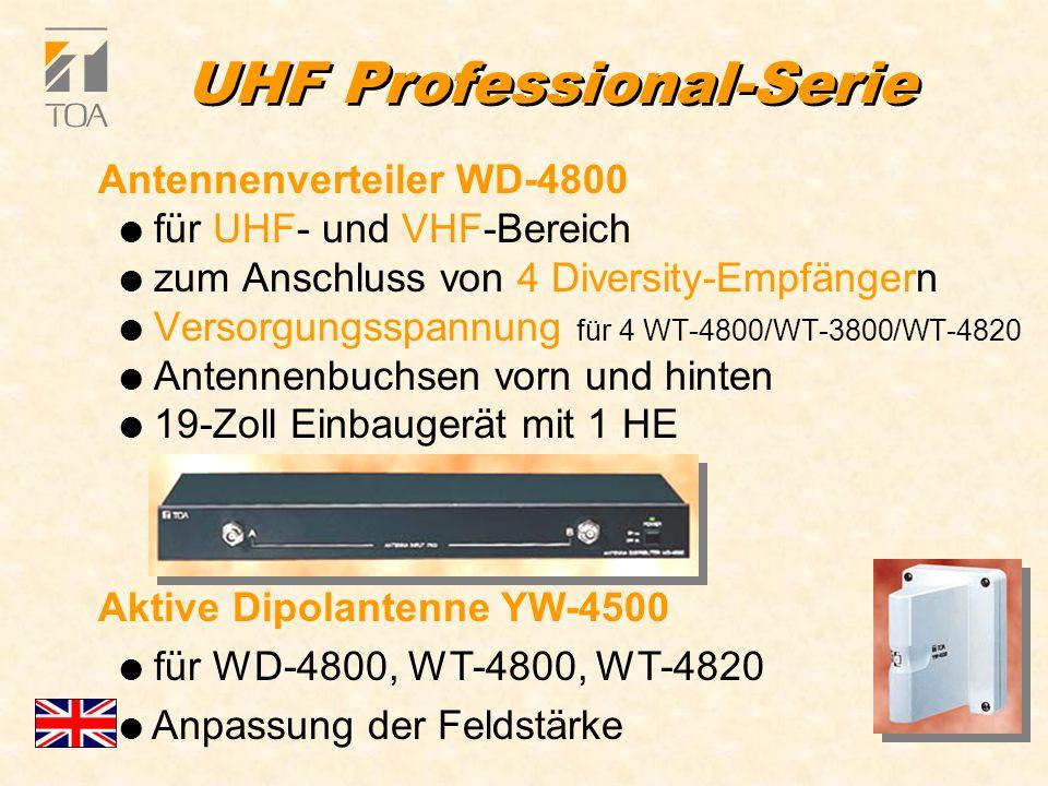 bcbc 9 UHF Professional-Serie Antennenverteiler WD-4800 l für UHF- und VHF-Bereich l zum Anschluss von 4 Diversity-Empfängern l Versorgungsspannung für 4 WT-4800/WT-3800/WT-4820 l Antennenbuchsen vorn und hinten l 19-Zoll Einbaugerät mit 1 HE Aktive Dipolantenne YW-4500 l für WD-4800, WT-4800, WT-4820 l Anpassung der Feldstärke