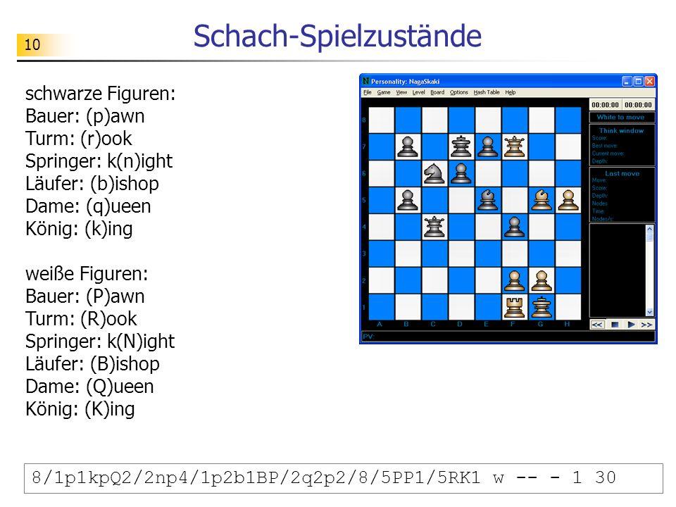10 Schach-Spielzustände schwarze Figuren: Bauer: (p)awn Turm: (r)ook Springer: k(n)ight Läufer: (b)ishop Dame: (q)ueen König: (k)ing weiße Figuren: Ba