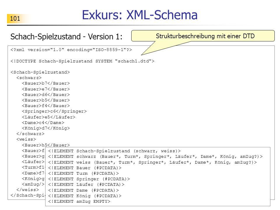 101 Exkurs: XML-Schema b7 e7 d6 b5 f4 c6 e5 c4 d7 h5 f2 g2 f5 f1 f7 g1 Schach-Spielzustand - Version 1: Strukturbeschreibung mit einer DTD
