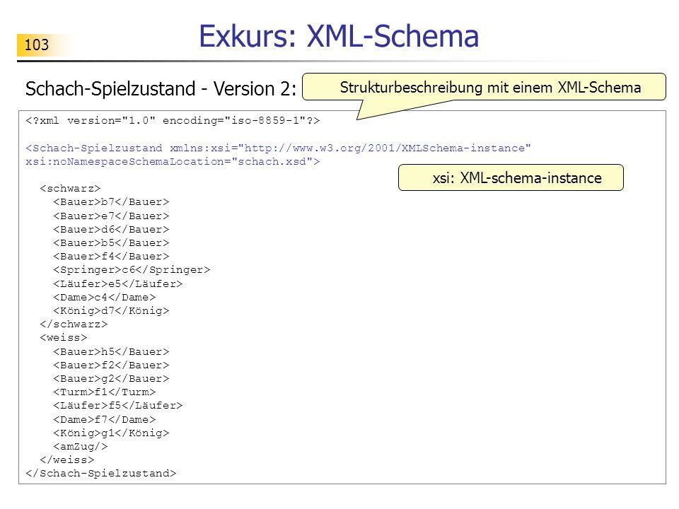 103 Exkurs: XML-Schema b7 e7 d6 b5 f4 c6 e5 c4 d7 h5 f2 g2 f1 f5 f7 g1 Schach-Spielzustand - Version 2: Strukturbeschreibung mit einem XML-Schema xsi: