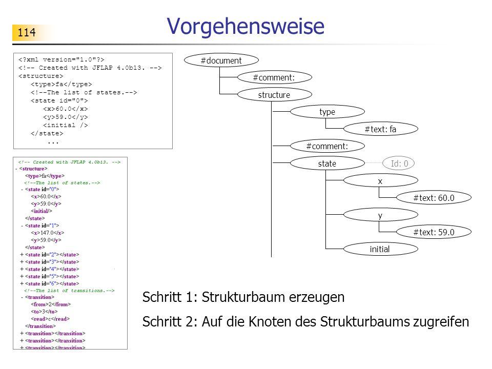 114 Vorgehensweise Schritt 1: Strukturbaum erzeugen Schritt 2: Auf die Knoten des Strukturbaums zugreifen fa 60.0 59.0... state x #text: 60.0 type #te