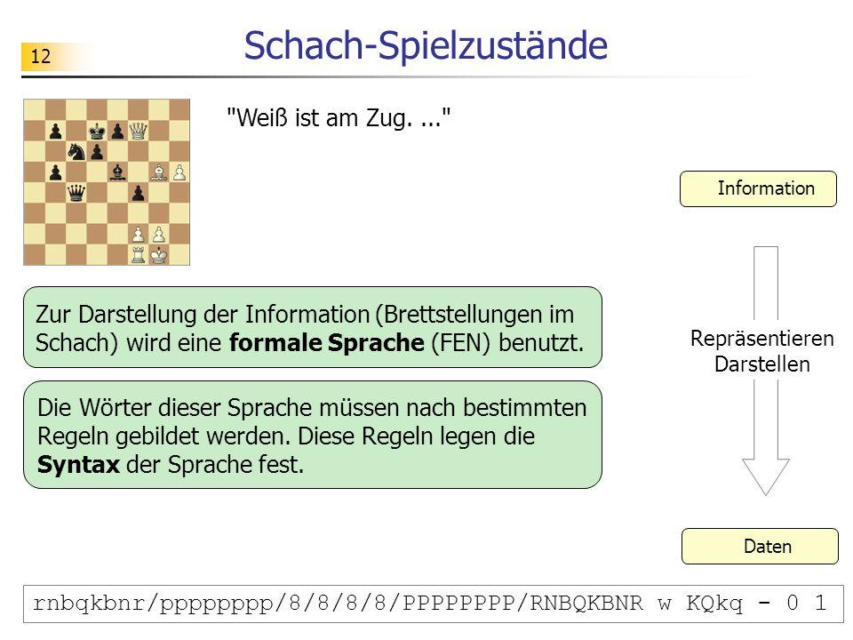 12 Schach-Spielzustände