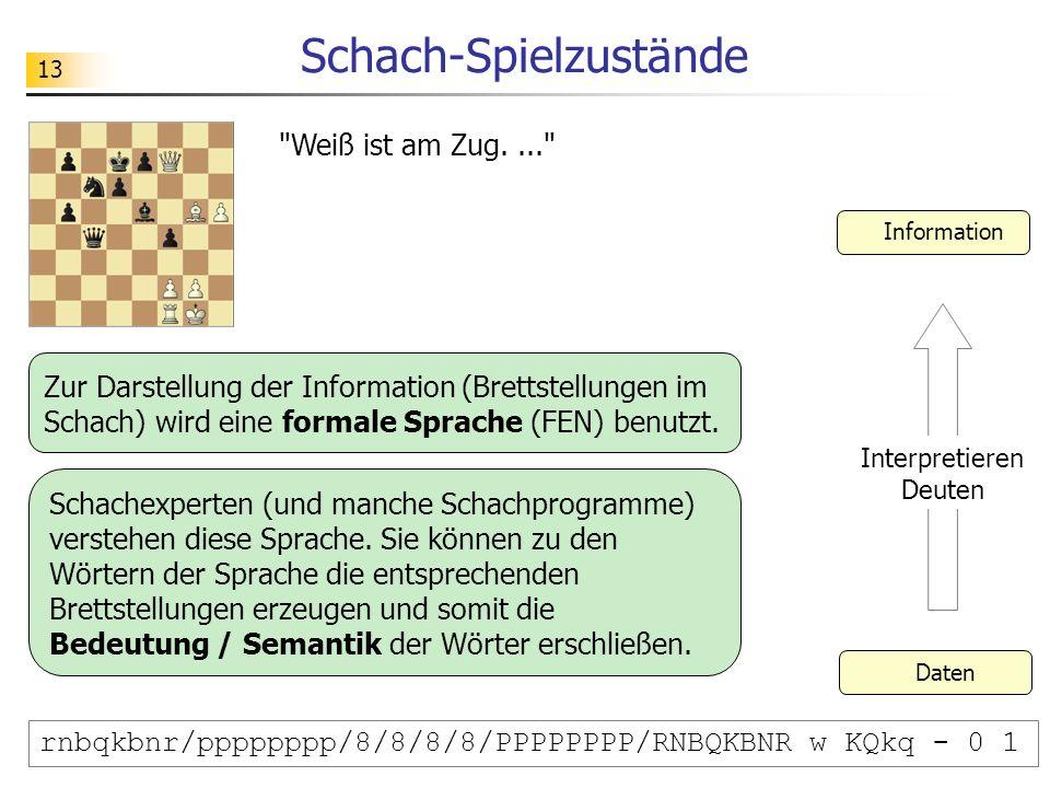 13 Schach-Spielzustände