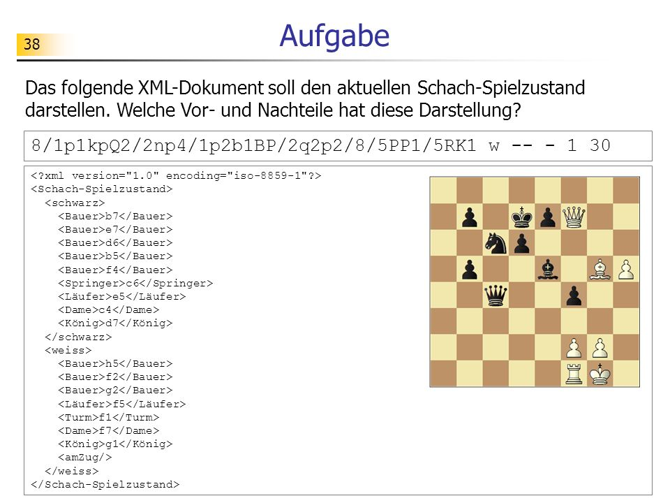 38 Aufgabe Das folgende XML-Dokument soll den aktuellen Schach-Spielzustand darstellen. Welche Vor- und Nachteile hat diese Darstellung? b7 e7 d6 b5 f