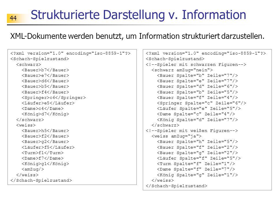 44 Strukturierte Darstellung v. Information XML-Dokumente werden benutzt, um Information strukturiert darzustellen. b7 e7 d6 b5 f4 c6 e5 c4 d7 h5 f2 g