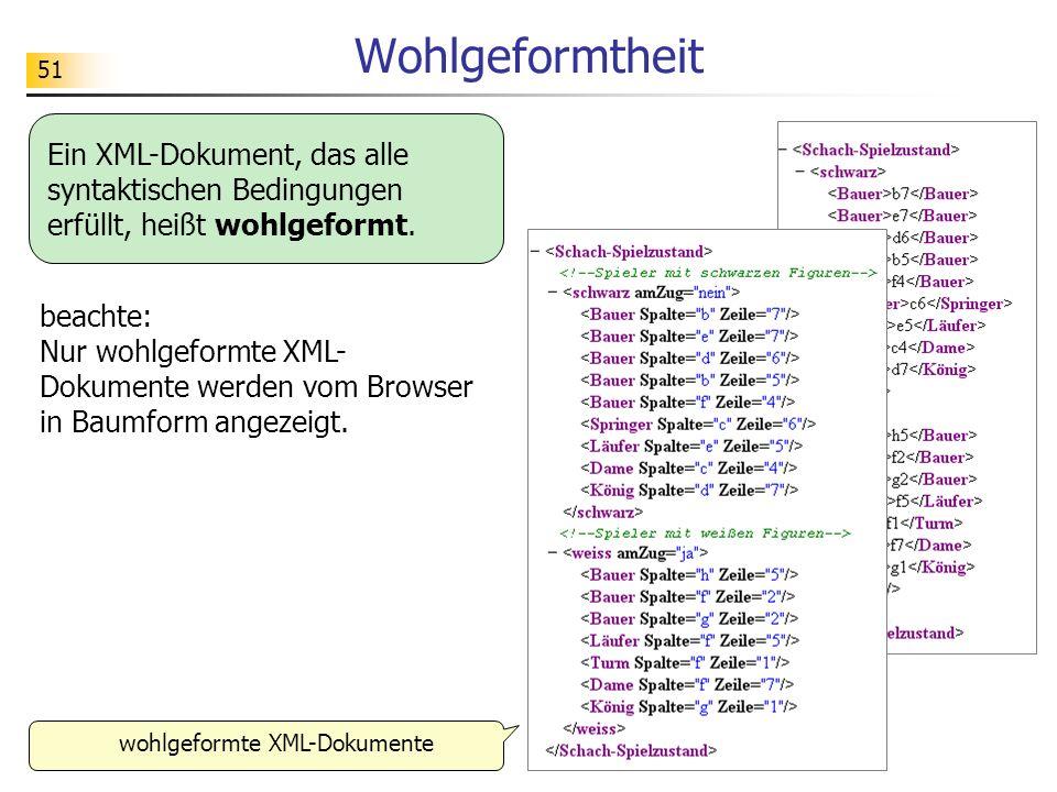 51 Wohlgeformtheit Ein XML-Dokument, das alle syntaktischen Bedingungen erfüllt, heißt wohlgeformt. wohlgeformte XML-Dokumente beachte: Nur wohlgeform
