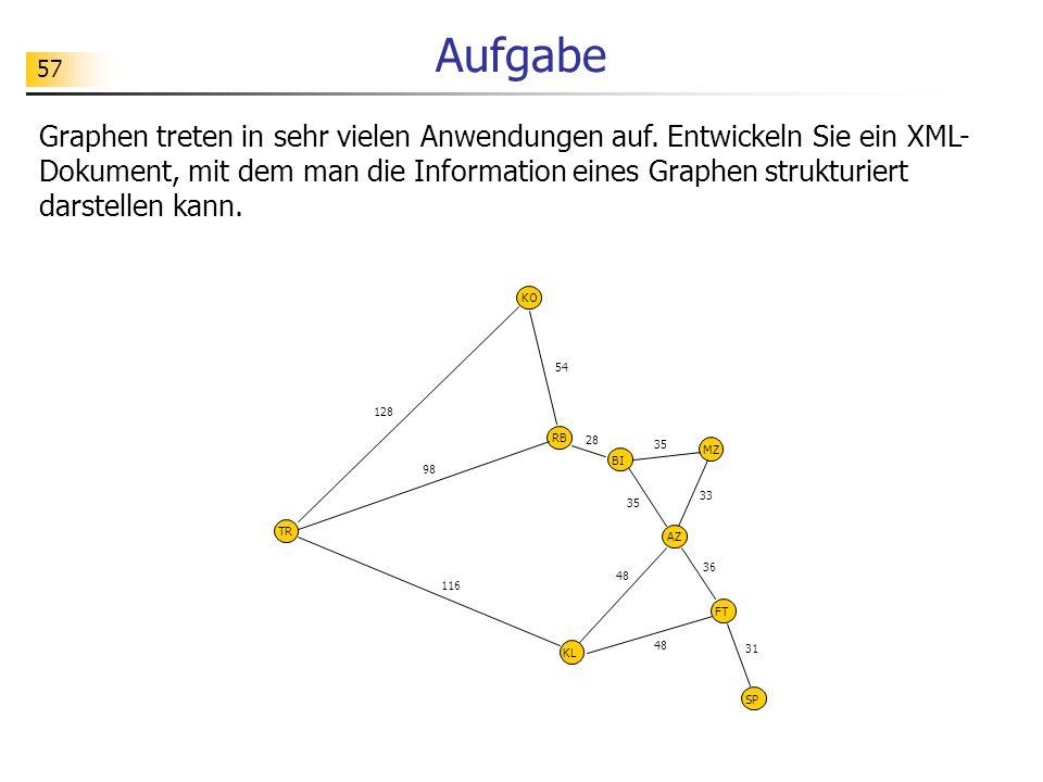 57 Aufgabe Graphen treten in sehr vielen Anwendungen auf. Entwickeln Sie ein XML- Dokument, mit dem man die Information eines Graphen strukturiert dar