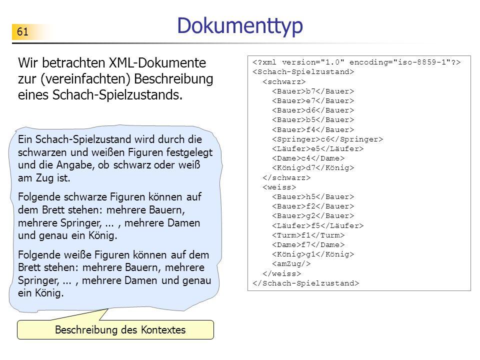 61 Dokumenttyp Wir betrachten XML-Dokumente zur (vereinfachten) Beschreibung eines Schach-Spielzustands. Ein Schach-Spielzustand wird durch die schwar