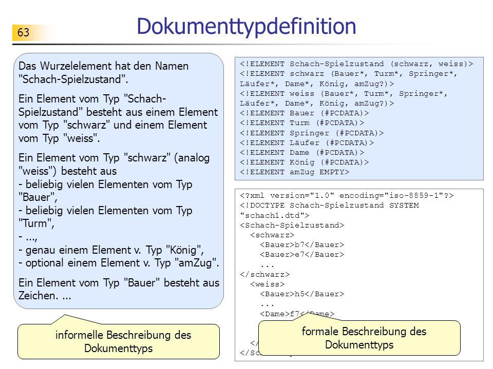 63 Dokumenttypdefinition Das Wurzelelement hat den Namen