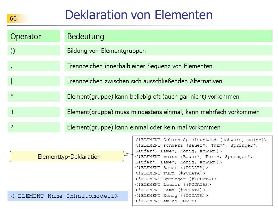 66 Deklaration von Elementen Elementtyp-Deklaration OperatorBedeutung ()Bildung von Elementgruppen,Trennzeichen innerhalb einer Sequenz von Elementen