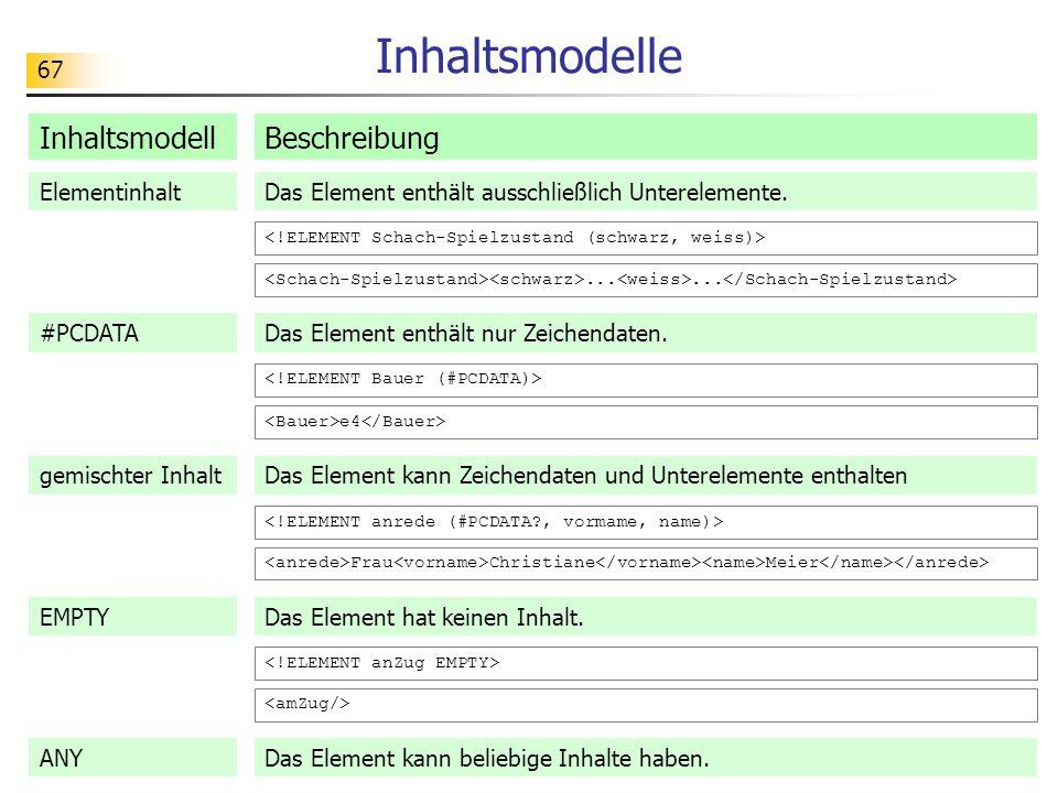 67 Inhaltsmodelle InhaltsmodellBeschreibung ElementinhaltDas Element enthält ausschließlich Unterelemente. #PCDATADas Element enthält nur Zeichendaten