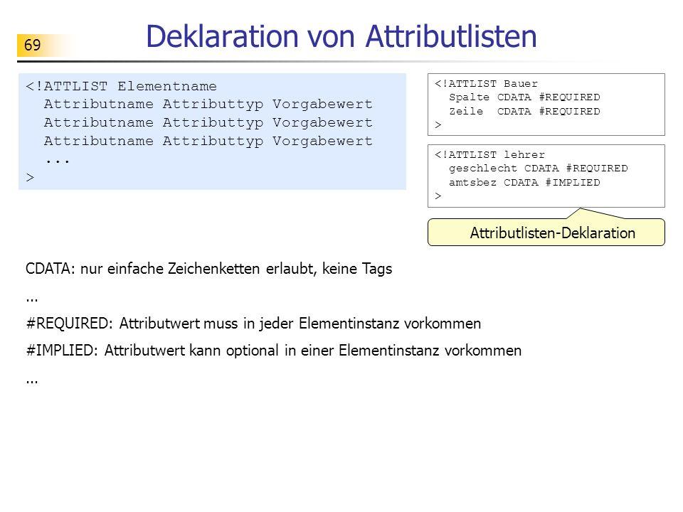 69 Deklaration von Attributlisten <!ATTLIST Bauer Spalte CDATA #REQUIRED Zeile CDATA #REQUIRED > Attributlisten-Deklaration CDATA: nur einfache Zeiche