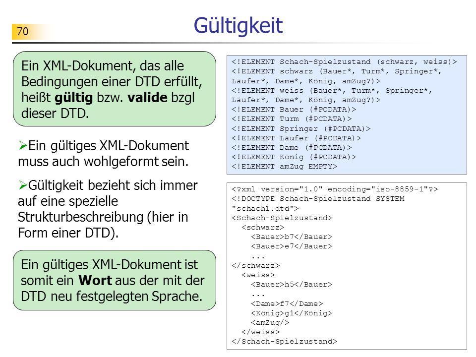 70 Gültigkeit Ein XML-Dokument, das alle Bedingungen einer DTD erfüllt, heißt gültig bzw. valide bzgl dieser DTD. Ein gültiges XML-Dokument muss auch