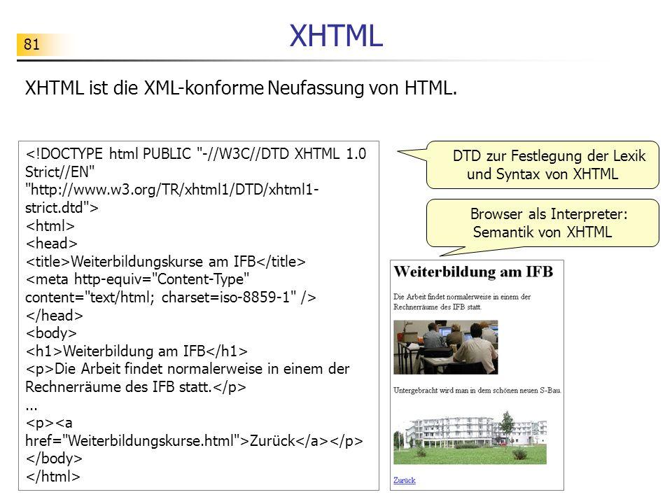 81 XHTML Weiterbildungskurse am IFB Weiterbildung am IFB Die Arbeit findet normalerweise in einem der Rechnerräume des IFB statt.... Zurück DTD zur Fe