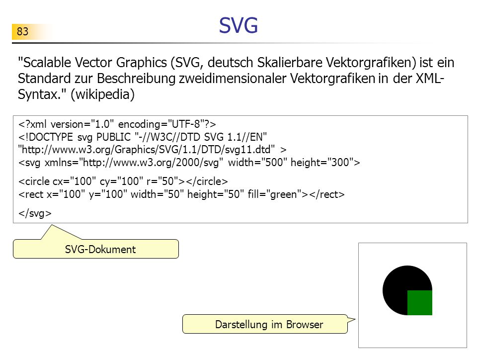 83 SVG SVG-Dokument Darstellung im Browser