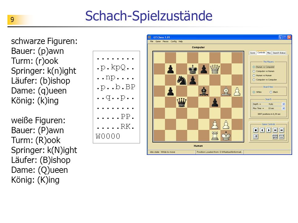9 Schach-Spielzustände.........p.kpQ....np.....p..b.BP..q..p...............PP......RK. W0000 schwarze Figuren: Bauer: (p)awn Turm: (r)ook Springer: k(