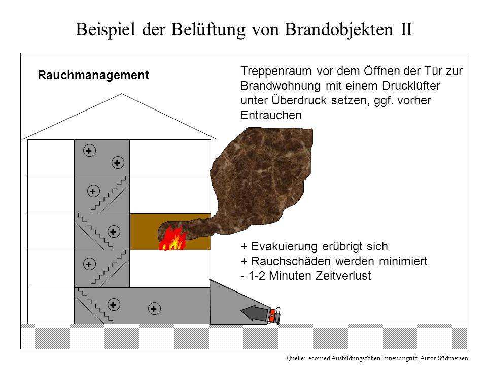 Beispiel der Belüftung von Brandobjekten II + + + + + + + Treppenraum vor dem Öffnen der Tür zur Brandwohnung mit einem Drucklüfter unter Überdruck se