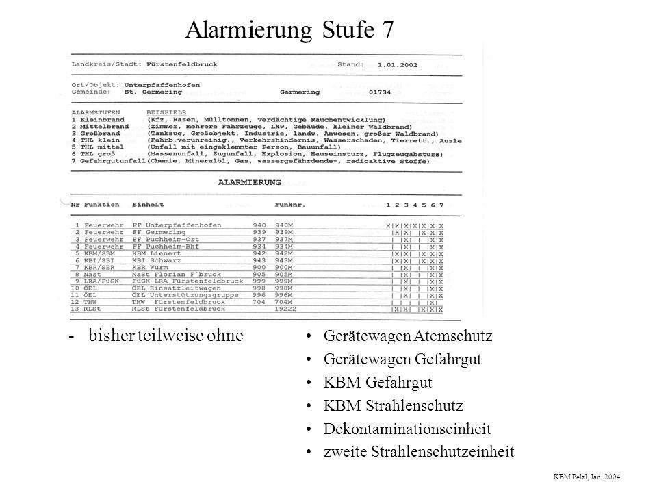 Gerätewagen Atemschutz Gerätewagen Gefahrgut KBM Gefahrgut KBM Strahlenschutz Dekontaminationseinheit zweite Strahlenschutzeinheit - bisher teilweise
