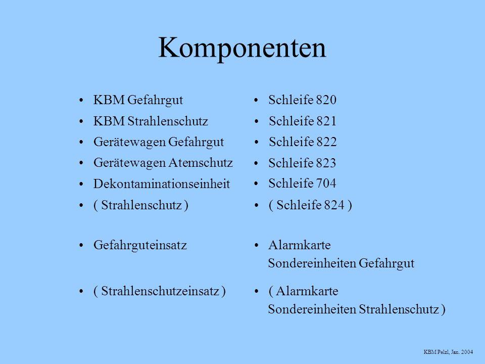 Komponenten KBM Gefahrgut Schleife 820 Schleife 821 KBM Strahlenschutz Gerätewagen Gefahrgut Gerätewagen Atemschutz Schleife 822 Schleife 823 Gefahrgu