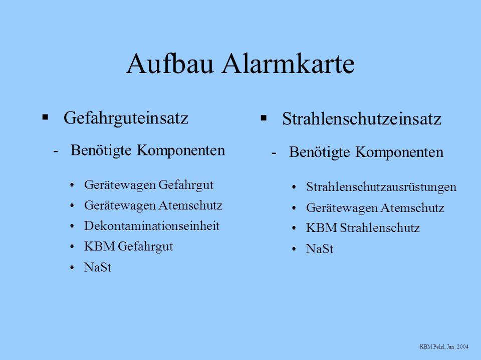 Gefahrguteinsatz - Benötigte Komponenten Strahlenschutzeinsatz Gerätewagen Gefahrgut Gerätewagen Atemschutz Dekontaminationseinheit KBM Gefahrgut Stra