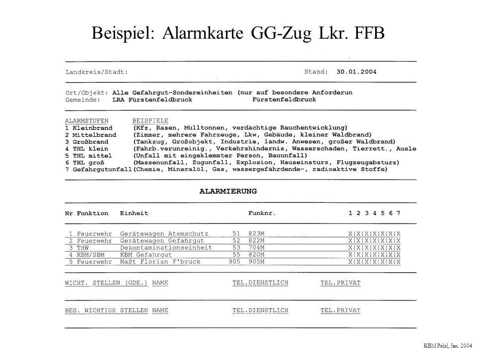 Landkreis - Gefahrgutausrüstung KBM Pelzl, Jan. 2004