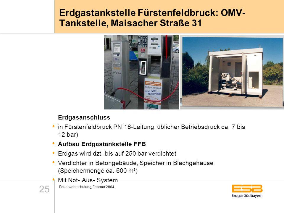 Feuerwehrschulung, Februar 2004 25 Erdgastankstelle Fürstenfeldbruck: OMV- Tankstelle, Maisacher Straße 31 Erdgasanschluss in Fürstenfeldbruck PN 16-L
