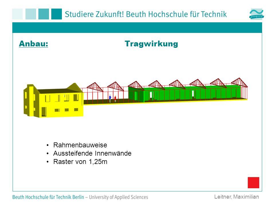 Tragwirkung Leitner, Maximilian Anbau: Rahmenbauweise Aussteifende Innenwände Raster von 1,25m