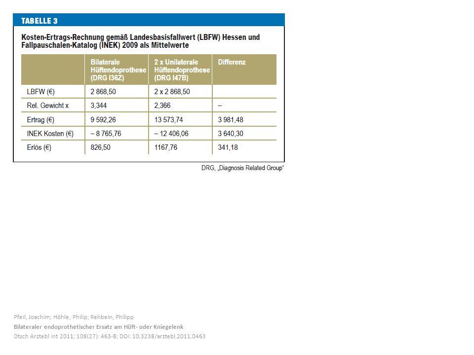 Pfeil, Joachim; Höhle, Philip; Rehbein, Philipp Bilateraler endoprothetischer Ersatz am Hüft- oder Kniegelenk Dtsch Arztebl Int 2011; 108(27): 463-8;