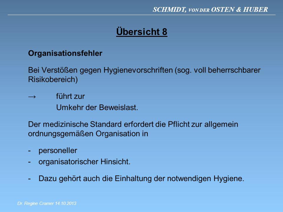 SCHMIDT, VON DER OSTEN & HUBER Übersicht 8 Dr. Regine Cramer 14.10.2013