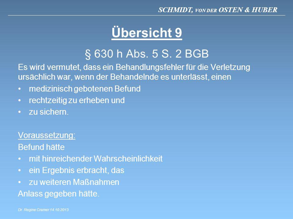 SCHMIDT, VON DER OSTEN & HUBER Übersicht 9 § 630 h Abs. 5 S. 2 BGB Es wird vermutet, dass ein Behandlungsfehler für die Verletzung ursächlich war, wen