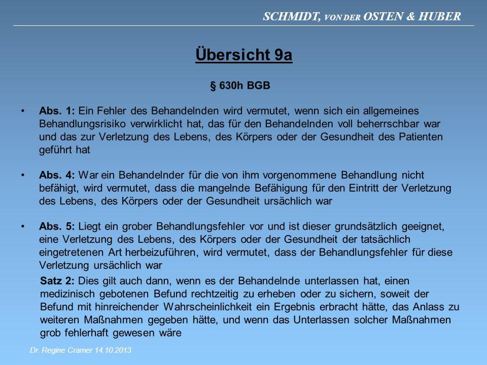 SCHMIDT, VON DER OSTEN & HUBER Übersicht 9a Dr. Regine Cramer 14.10.2013