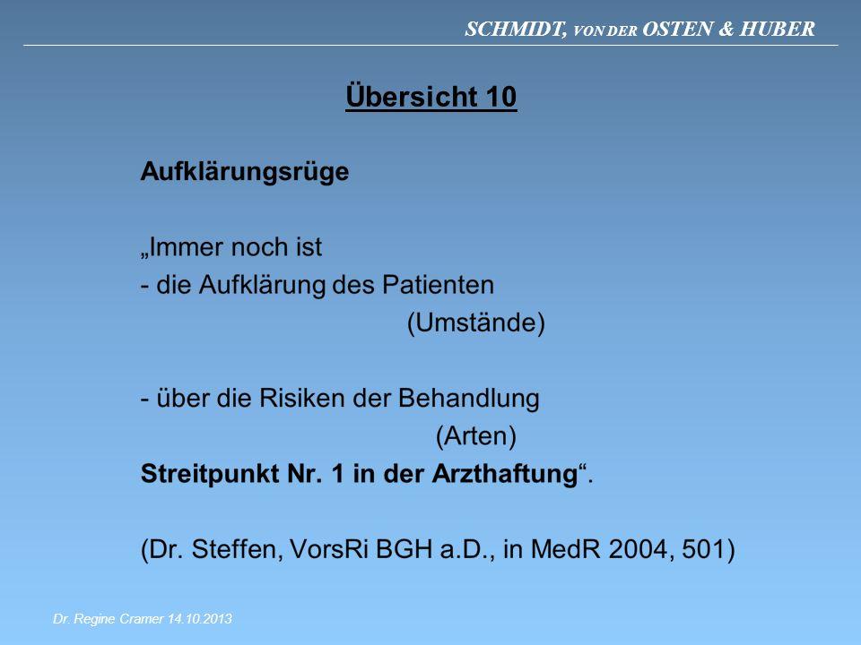 SCHMIDT, VON DER OSTEN & HUBER Übersicht 10 Dr. Regine Cramer 14.10.2013